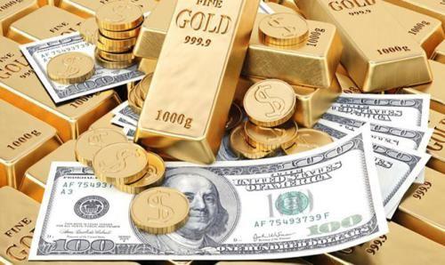黄金走势分析,黄金价格走势